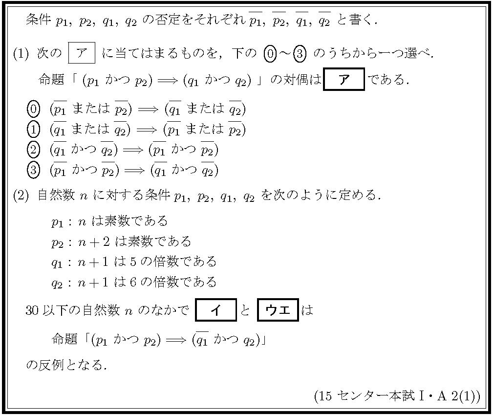 15センタ本試IA・2-1