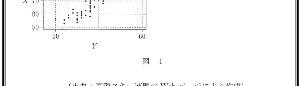 17センタ本試IA・2-2_問題