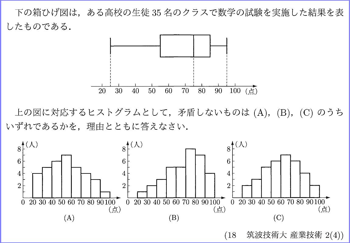 18筑波技術大・産技(情報)2-4