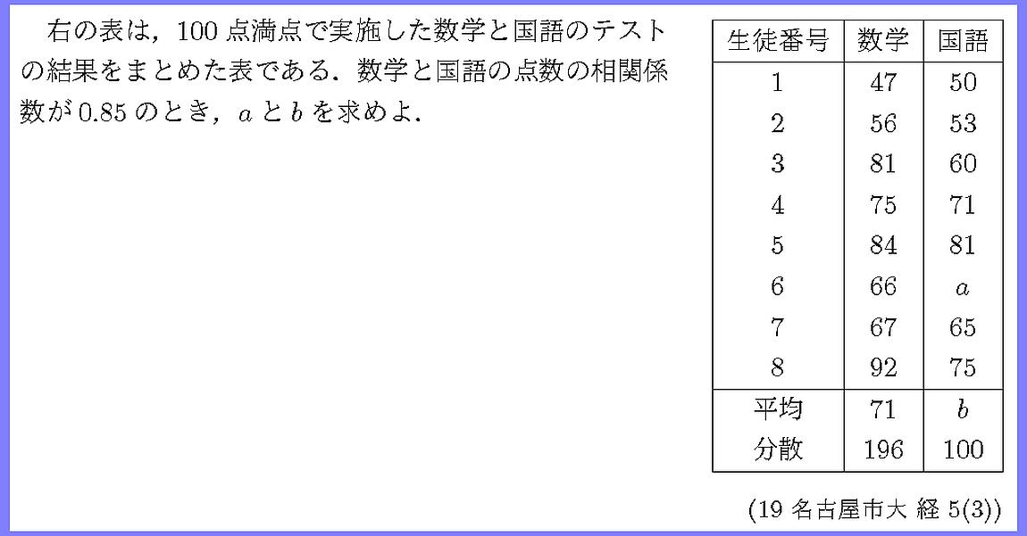 19名古屋市大・経5-3