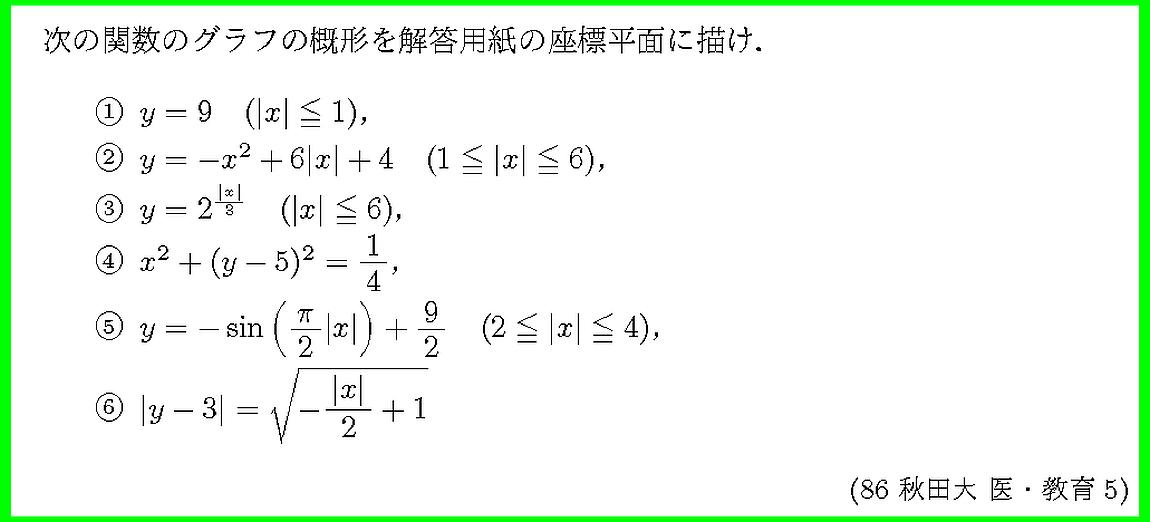 86秋田大・医・教育5