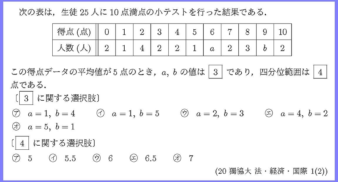 20獨協大・法・経済・国際1-2