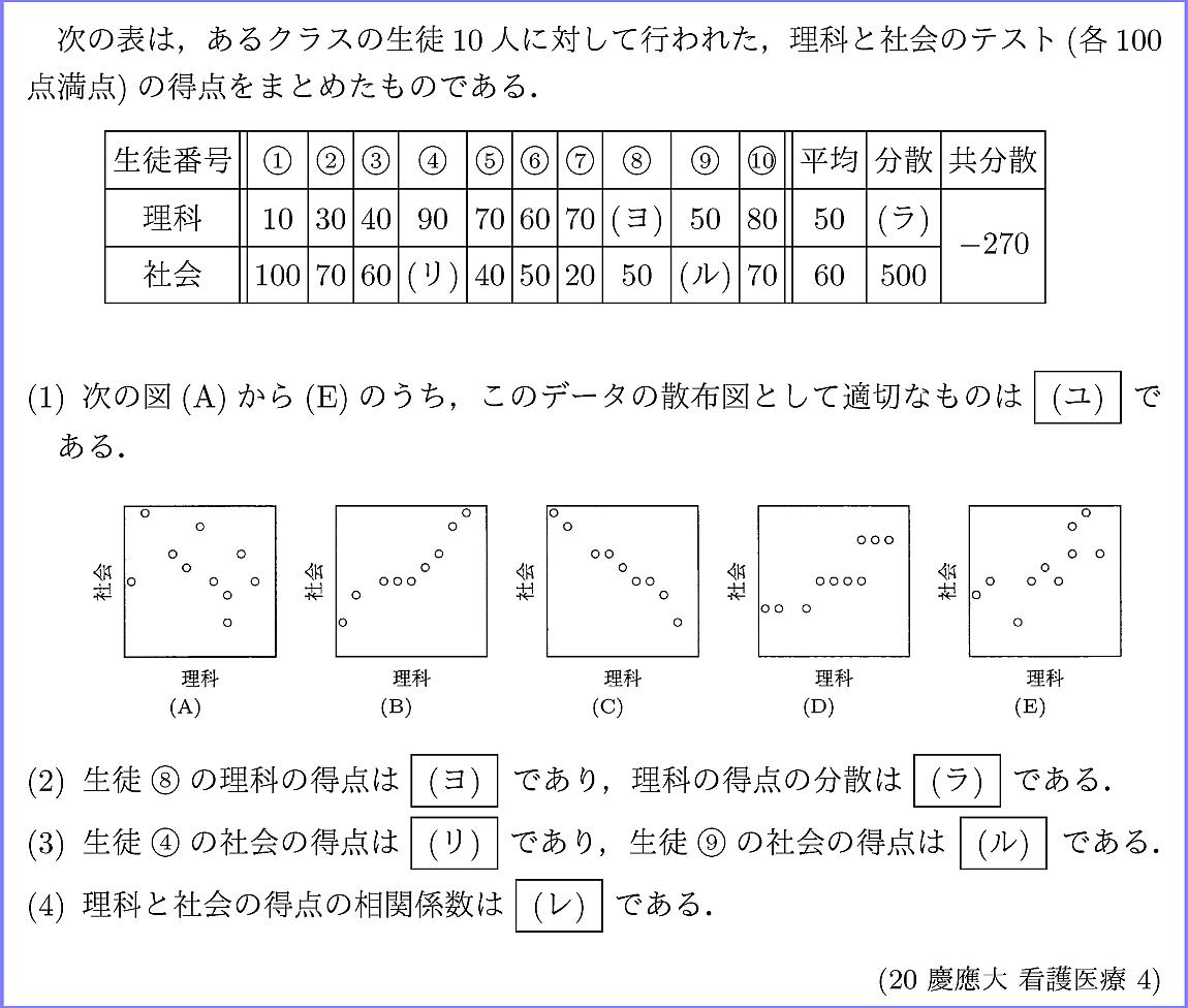 20慶應大・看護医療4