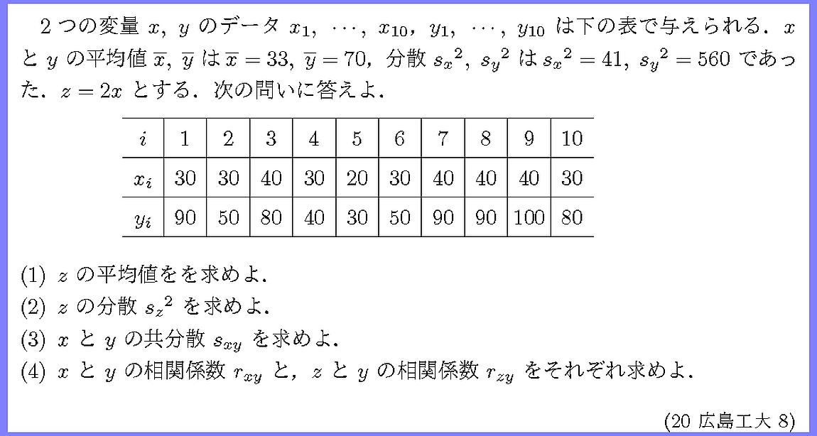20広島工大・8