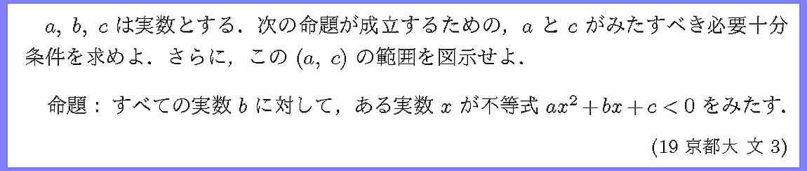19京都大・文3