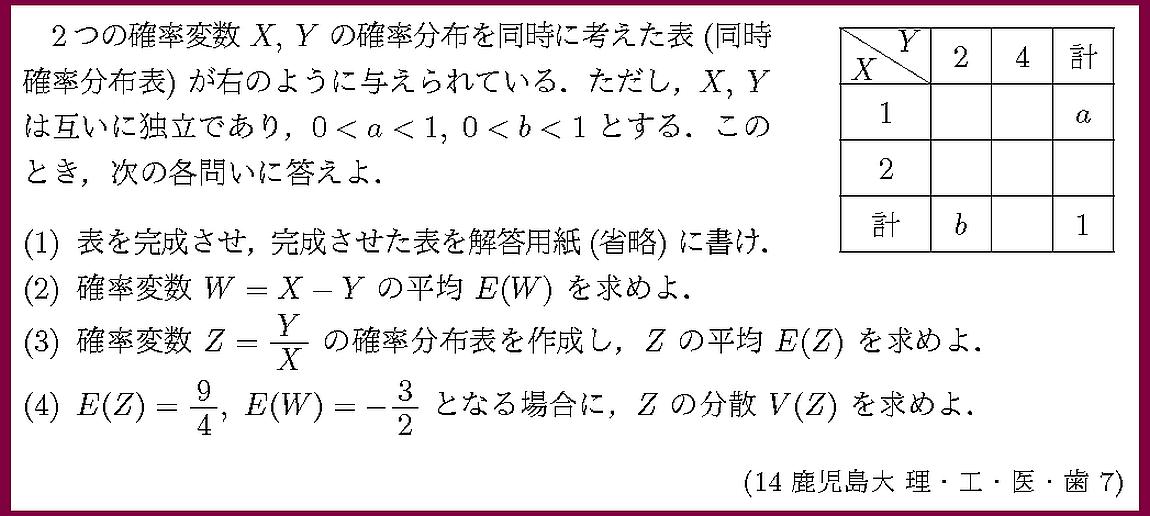 14鹿児島大・理・工・医・歯7